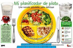 Tip list planificador del plato